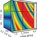 cube drylab