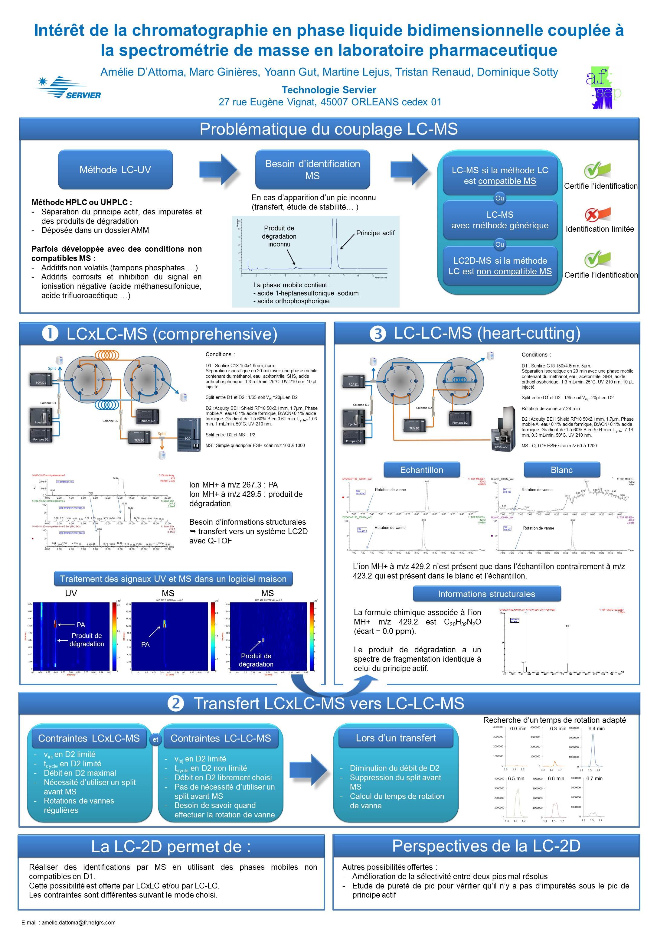 SEP15-Poster-LC2D-compatibilitéMS